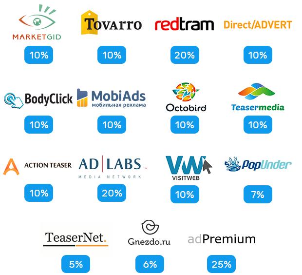Тизерные и рекламные сети