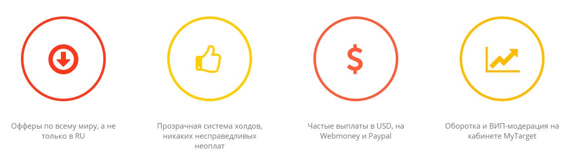 MobioNetwork инструментарий сервиса