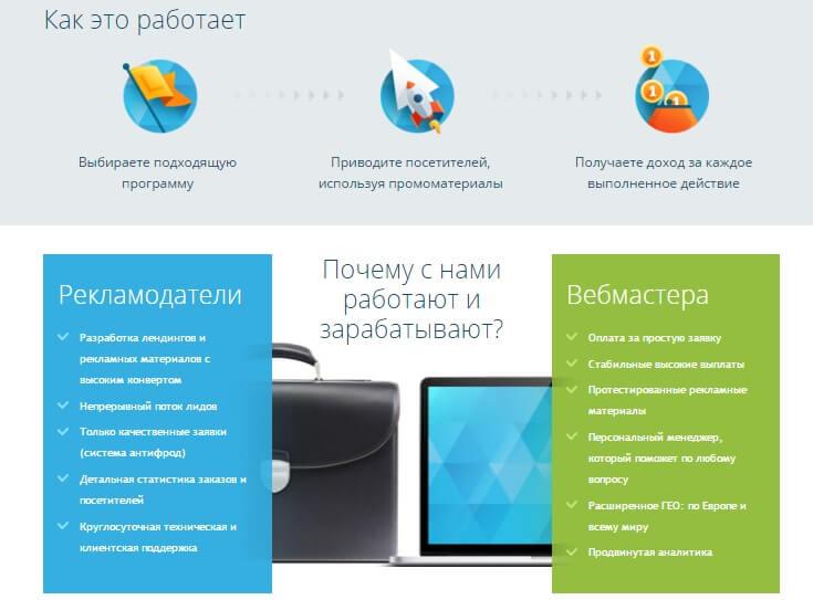 партнерская программа leadbit.com