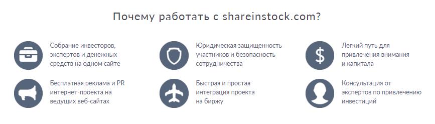 ShareInStock условия работы с биржей