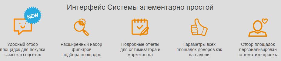 WebArtex процес работы