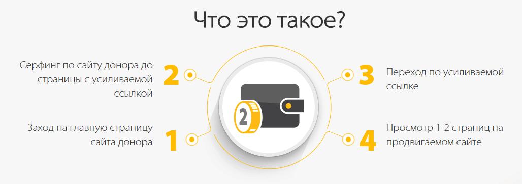 Movebo функциональные возможности