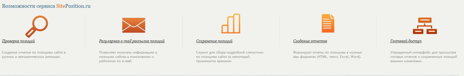 Услуги предоставляемые SitePosition