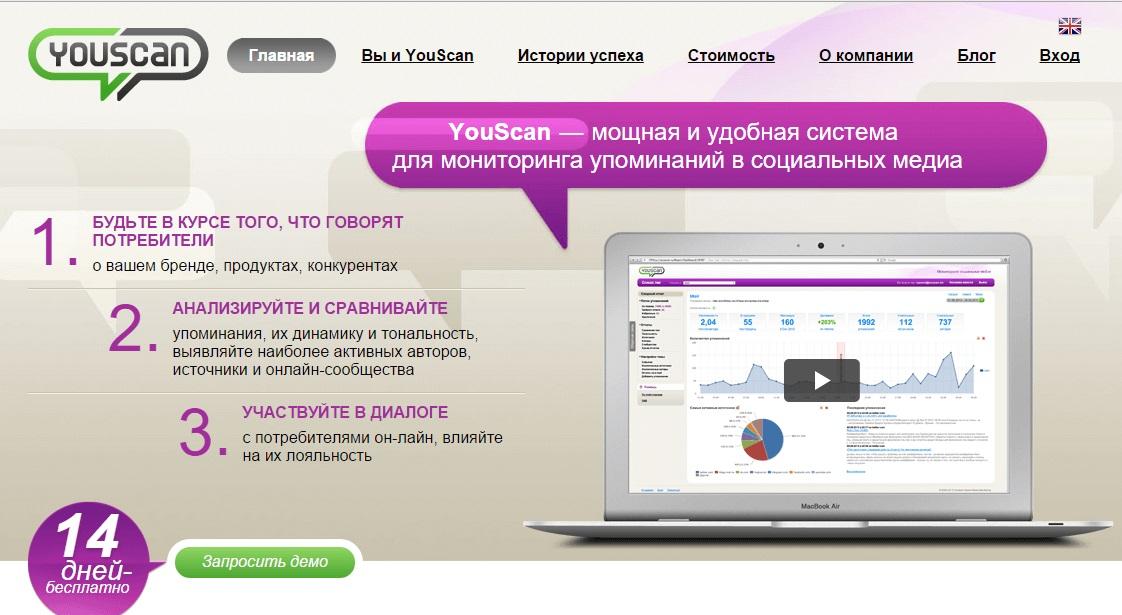 YouScan обзор