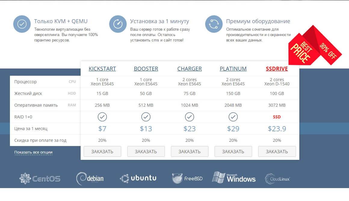 Виртуальный приватный сервер (VPS)