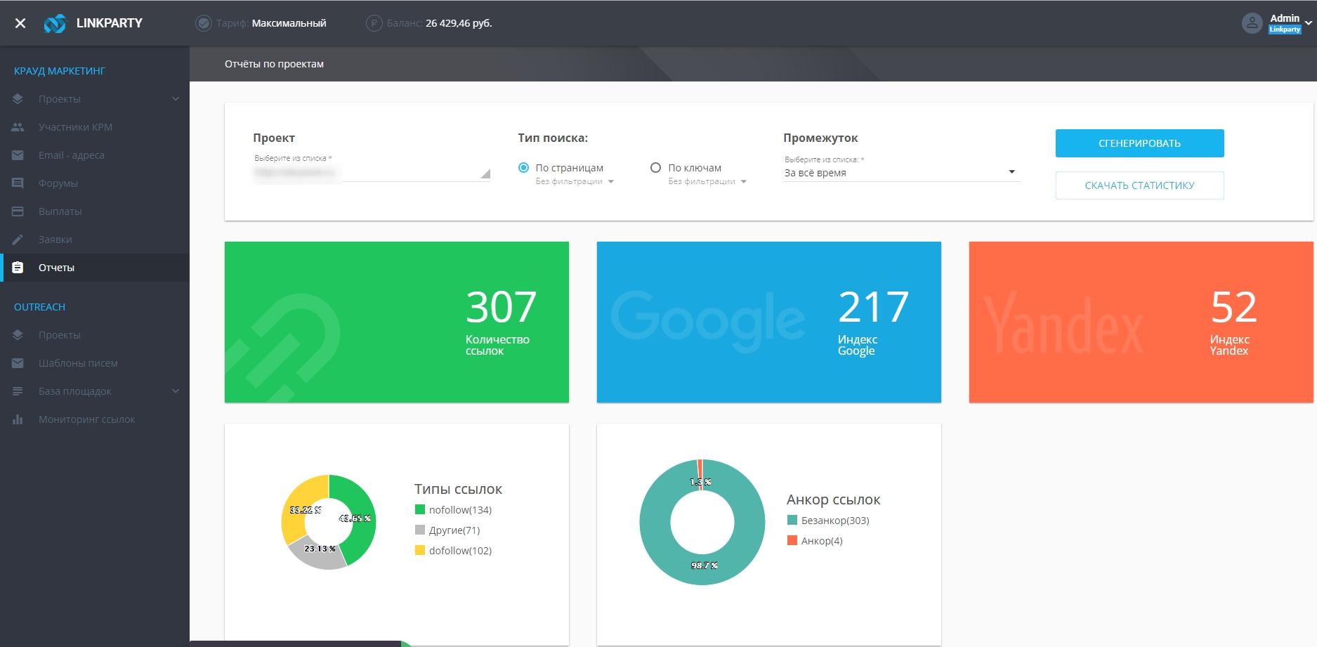 Отчеты по проектам в сервисе LinkParty