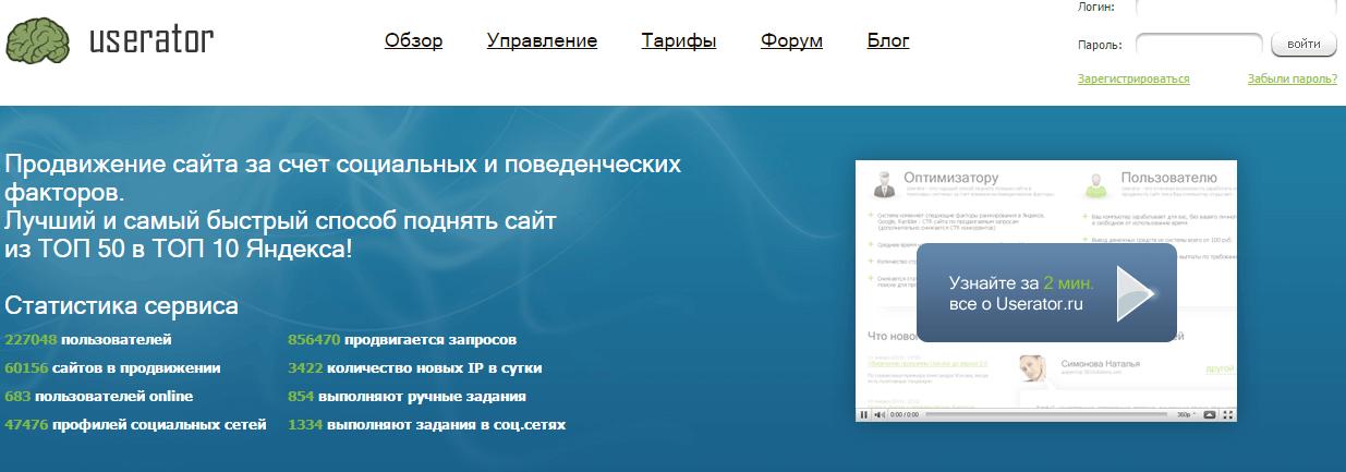 Userator обзор программы