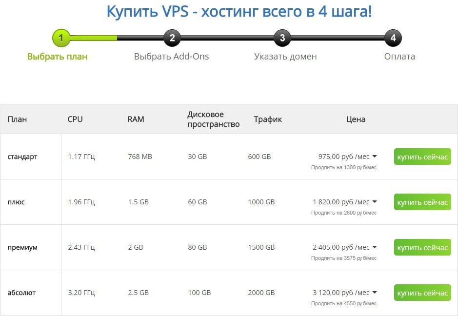 VPS-хостинг