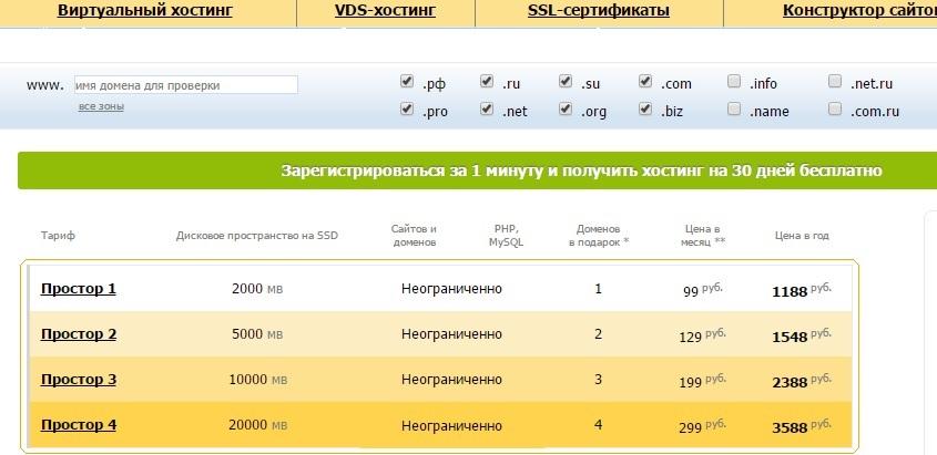 Виртуальный хостинг с тарифными планами