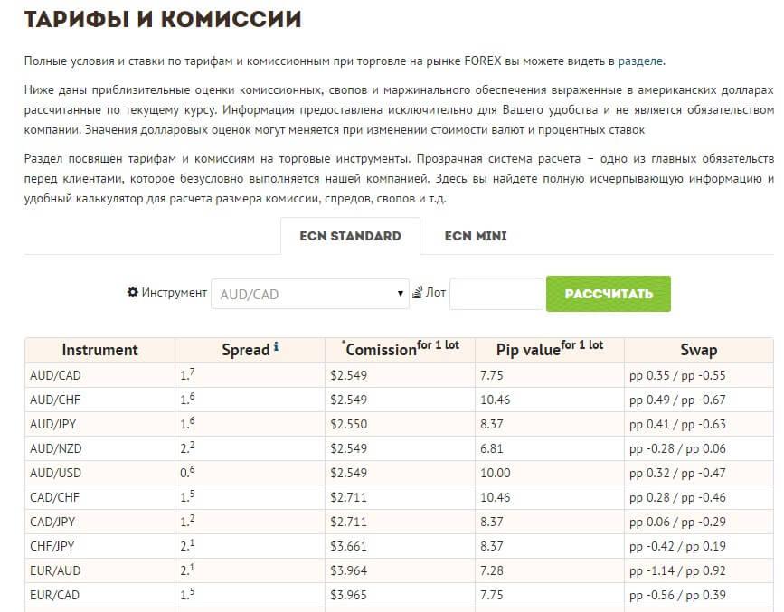 fxfinpro тарифы