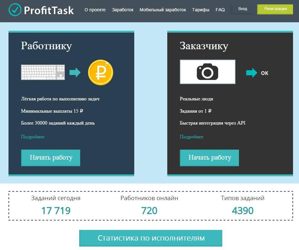 ProfitTask обзор сервиса